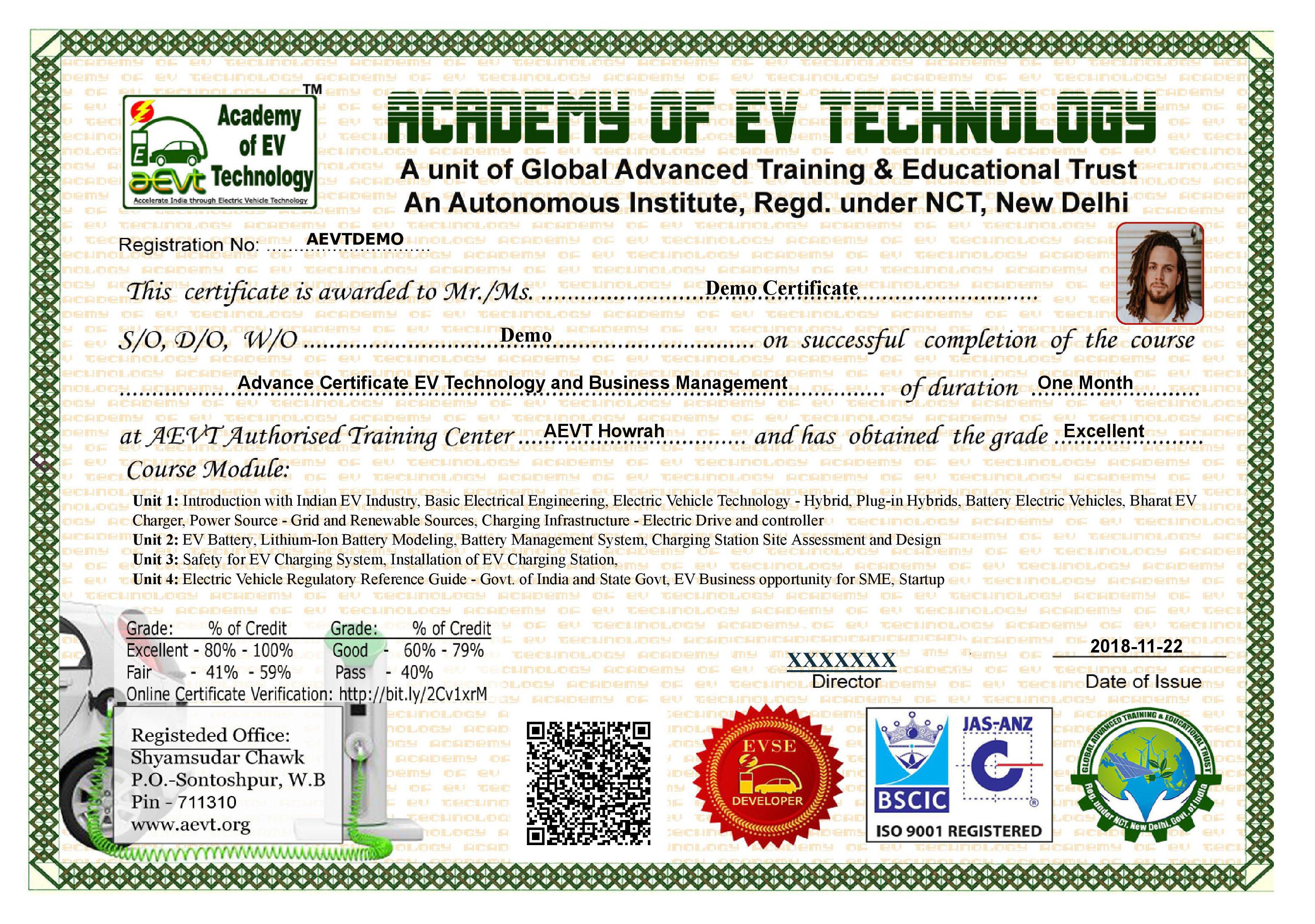 Demo Certificate
