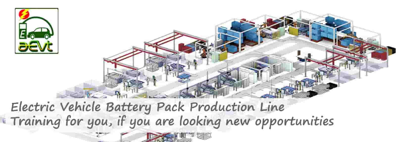 Electric vehicle battery pack production